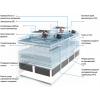 Модульные вентиляторные градирни серии PING