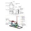 Охолоджувальні системи PlugN'Play - Фото 2